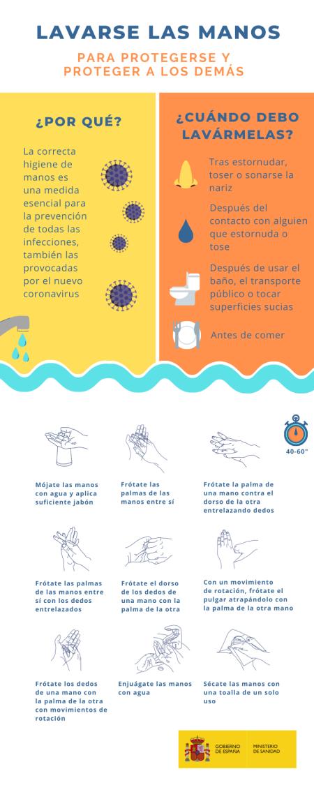 COVID19_higiene_manos_poblacion_adulta